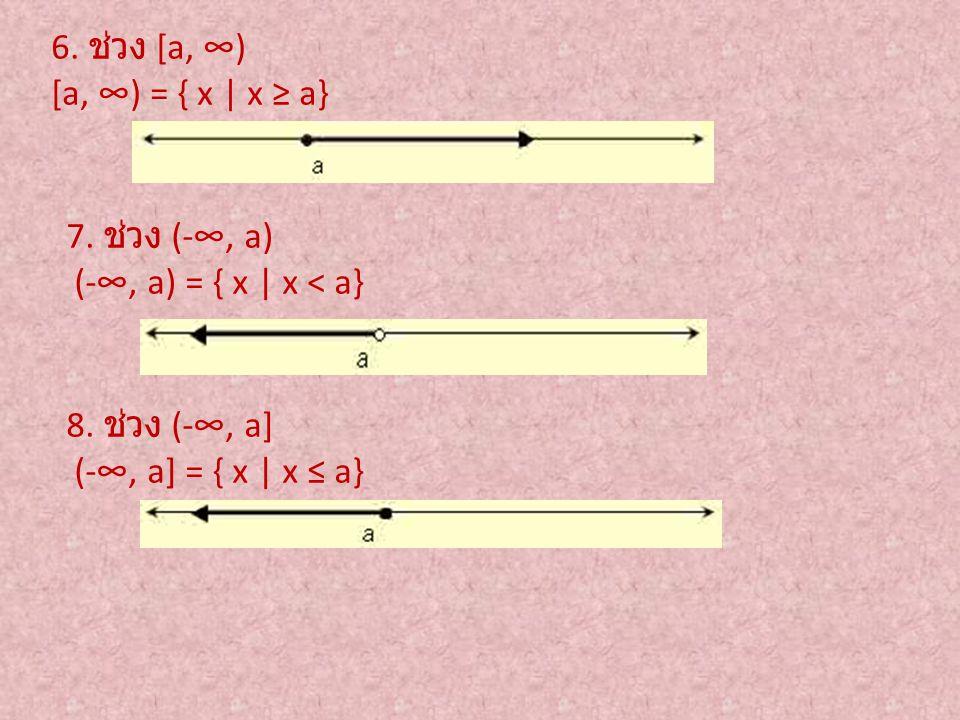 6. ช่วง [a, ∞) [a, ∞) = { x | x ≥ a} 7. ช่วง (-∞, a) (-∞, a) = { x | x < a} 8. ช่วง (-∞, a]